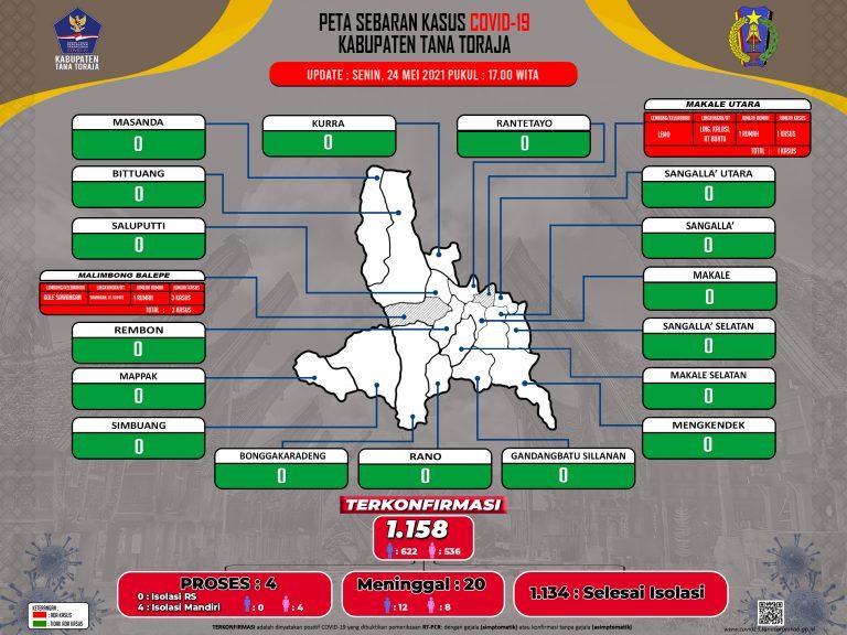 Update Data Monitoring Penanganan Covid-19 Kab. Tana Toraja Tanggal 24 Mei 2021, Pukul 17.00 WITA: